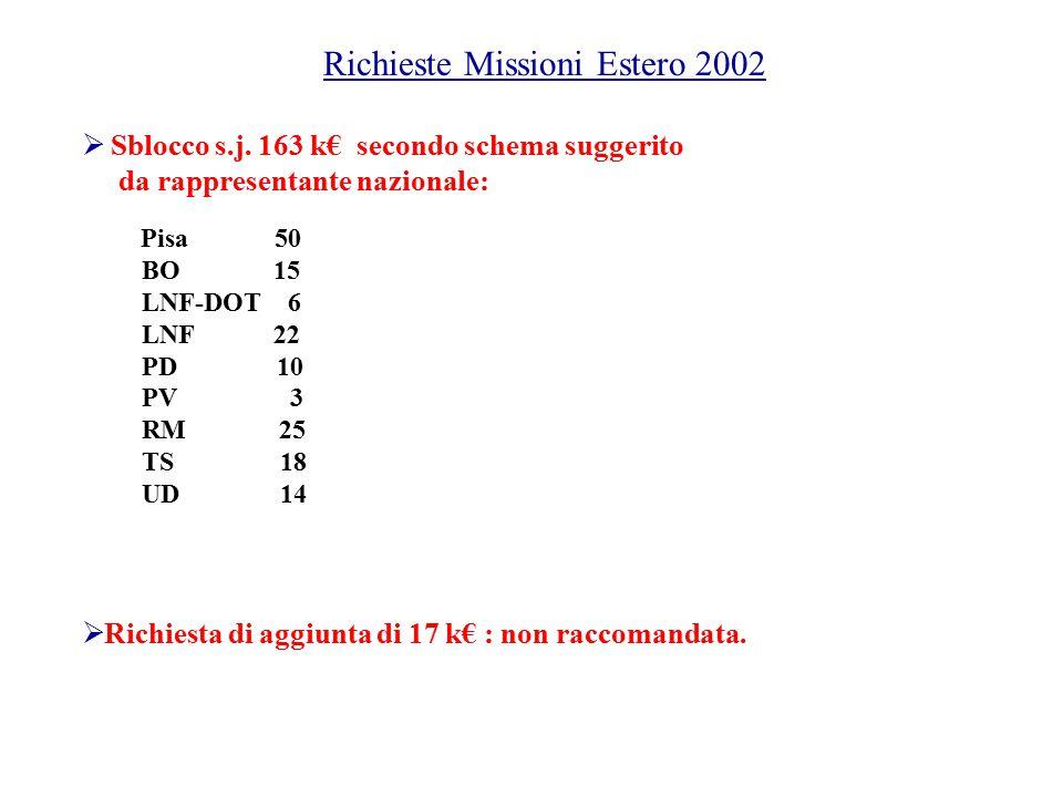 Richieste Missioni Estero 2002  Sblocco s.j.