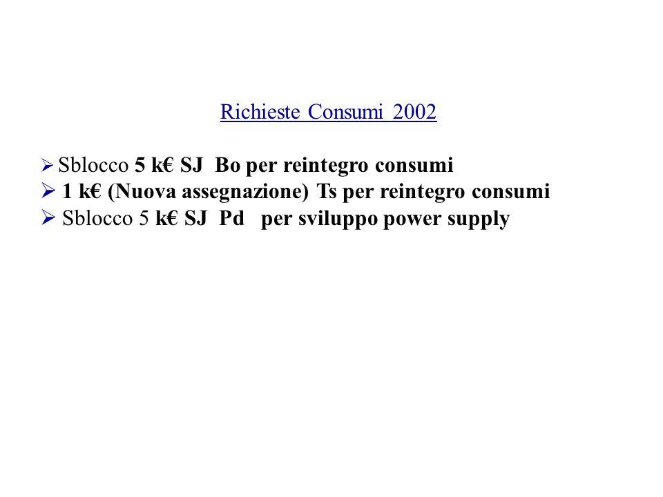 Richieste Consumi 2002  Sblocco 5 k€ SJ Bo per reintegro consumi  1 k€ (Nuova assegnazione) Ts per reintegro consumi  Sblocco 5 k€ SJ Pd per sviluppo power supply