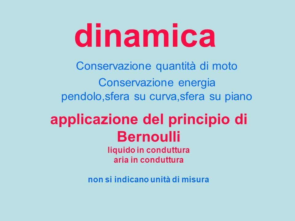 dinamica Conservazione quantità di moto Conservazione energia pendolo,sfera su curva,sfera su piano applicazione del principio di Bernoulli liquido in conduttura aria in conduttura non si indicano unità di misura