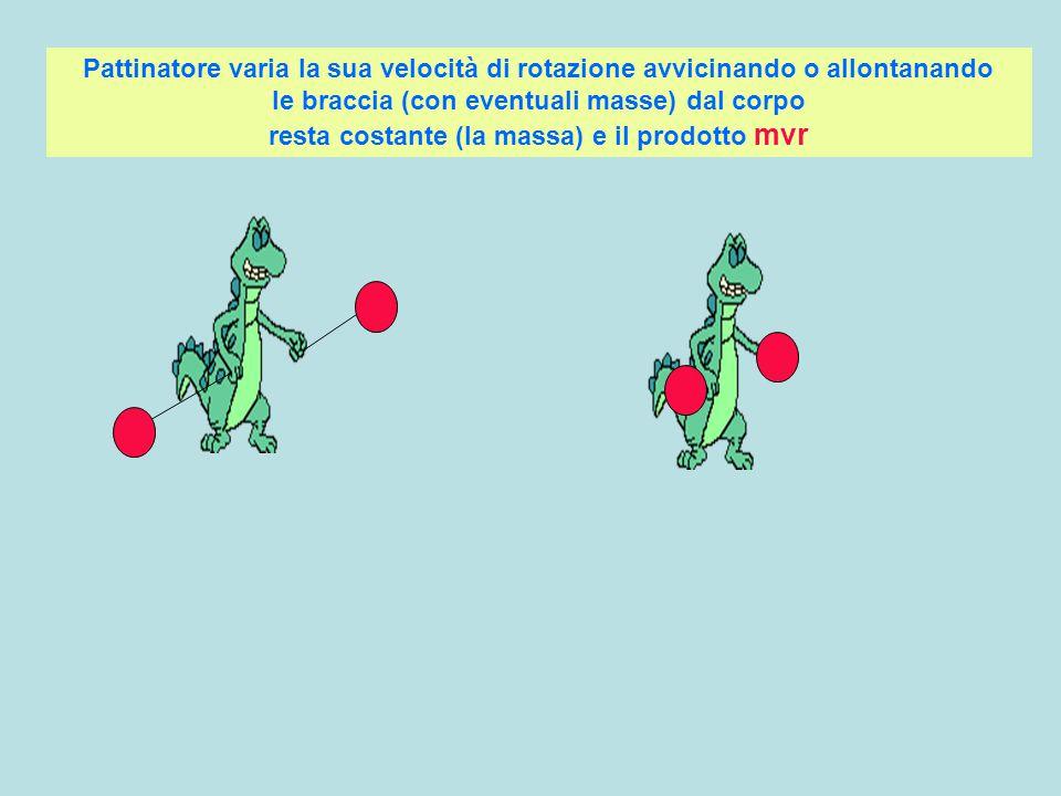 Pattinatore varia la sua velocità di rotazione avvicinando o allontanando le braccia (con eventuali masse) dal corpo resta costante (la massa) e il prodotto mvr
