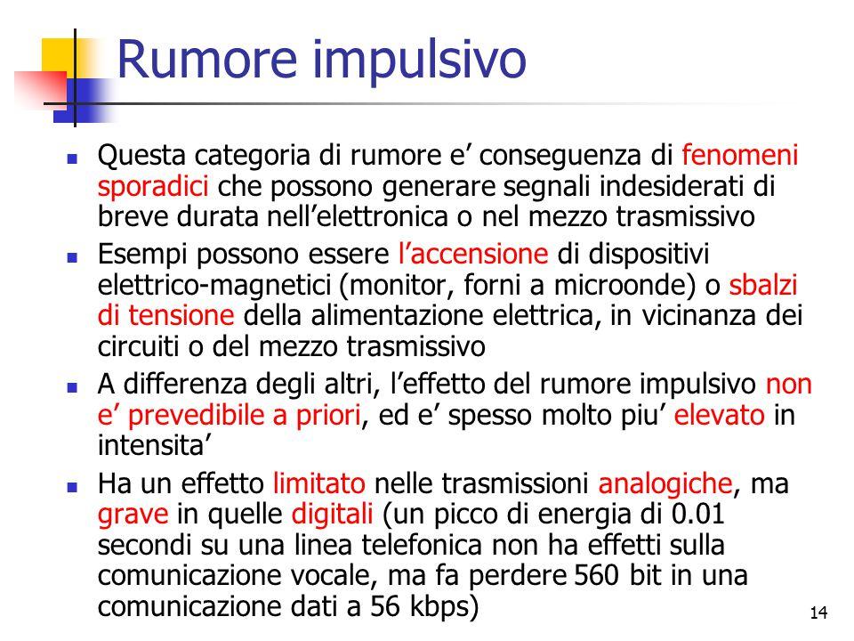 14 Rumore impulsivo Questa categoria di rumore e' conseguenza di fenomeni sporadici che possono generare segnali indesiderati di breve durata nell'ele
