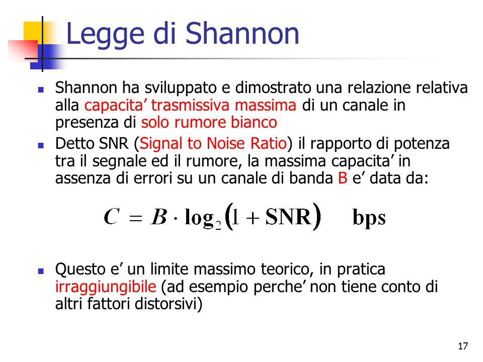 17 Legge di Shannon Shannon ha sviluppato e dimostrato una relazione relativa alla capacita' trasmissiva massima di un canale in presenza di solo rumo