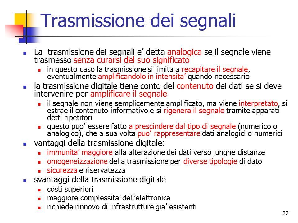 22 Trasmissione dei segnali La trasmissione dei segnali e' detta analogica se il segnale viene trasmesso senza curarsi del suo significato in questo c