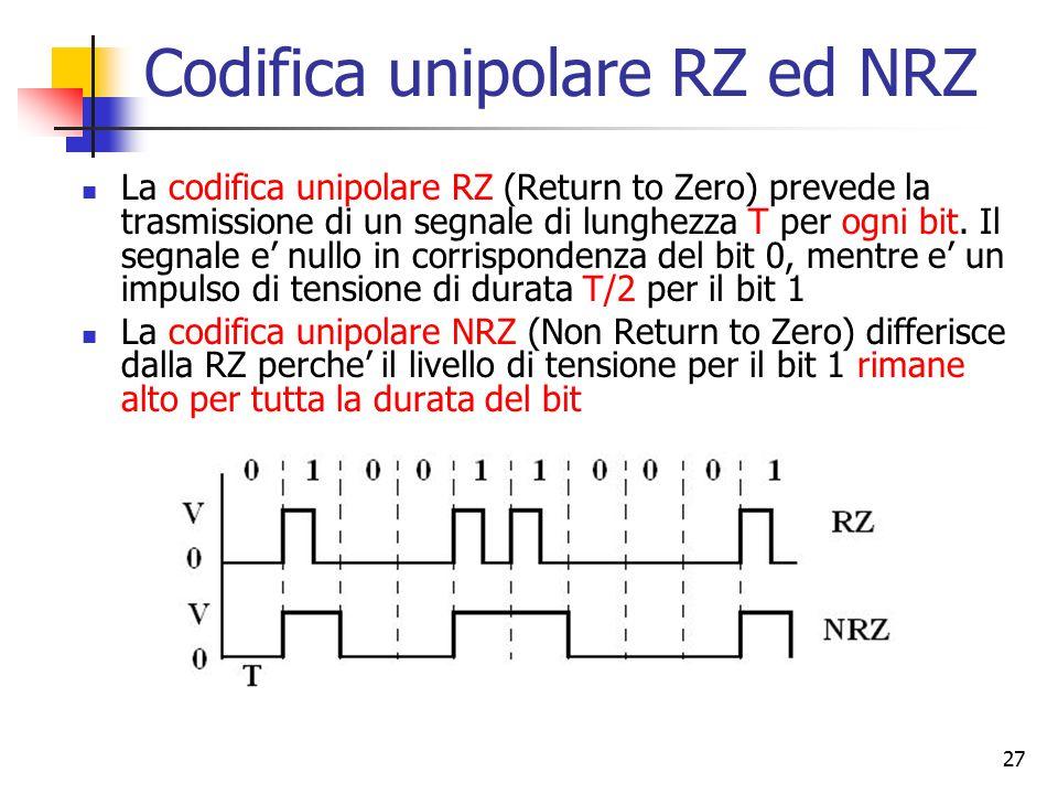 27 Codifica unipolare RZ ed NRZ La codifica unipolare RZ (Return to Zero) prevede la trasmissione di un segnale di lunghezza T per ogni bit. Il segnal