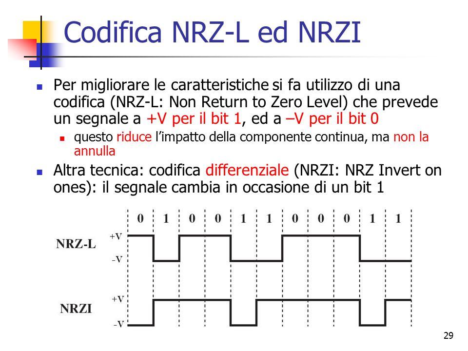 29 Codifica NRZ-L ed NRZI Per migliorare le caratteristiche si fa utilizzo di una codifica (NRZ-L: Non Return to Zero Level) che prevede un segnale a