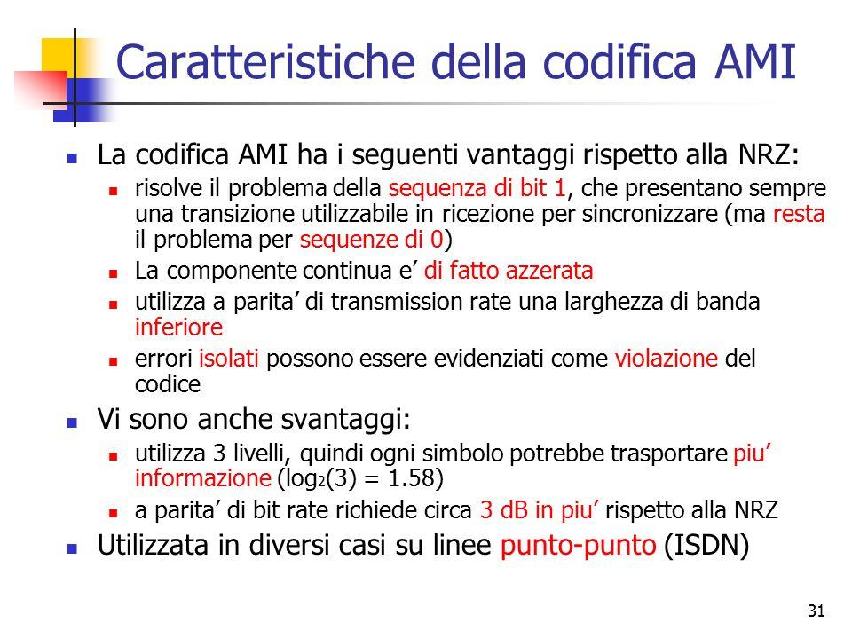 31 Caratteristiche della codifica AMI La codifica AMI ha i seguenti vantaggi rispetto alla NRZ: risolve il problema della sequenza di bit 1, che prese