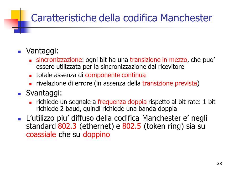 33 Caratteristiche della codifica Manchester Vantaggi: sincronizzazione: ogni bit ha una transizione in mezzo, che puo' essere utilizzata per la sincr