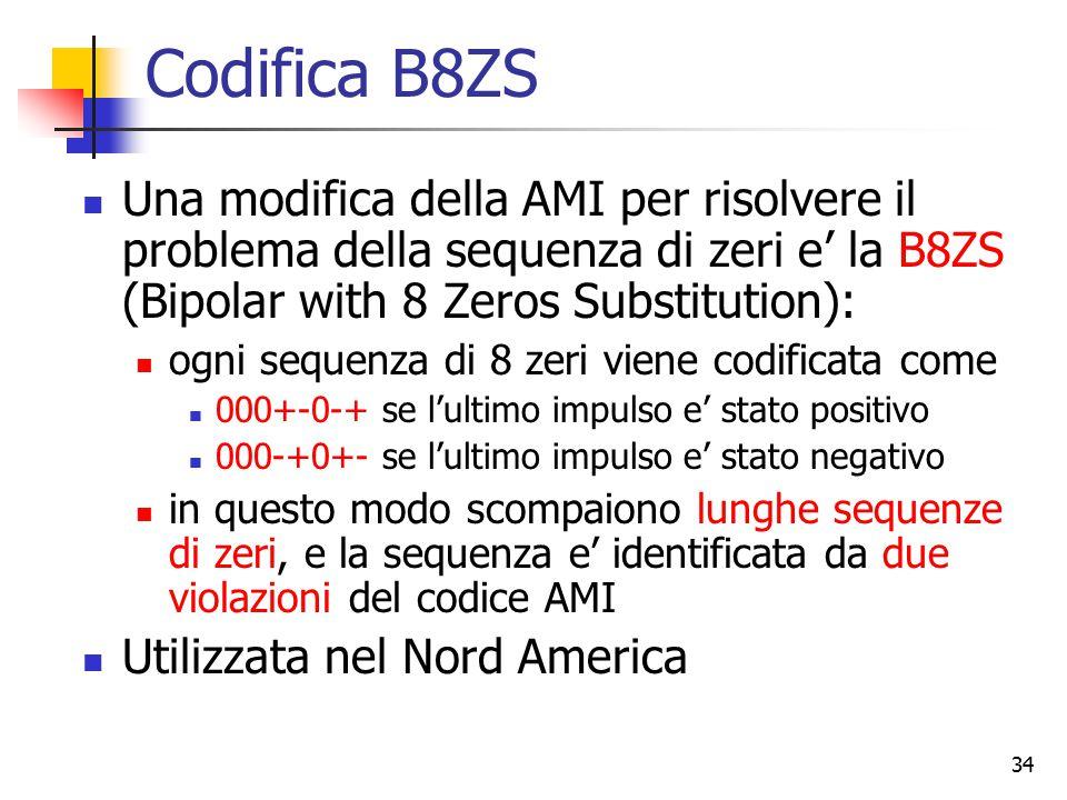 34 Codifica B8ZS Una modifica della AMI per risolvere il problema della sequenza di zeri e' la B8ZS (Bipolar with 8 Zeros Substitution): ogni sequenza