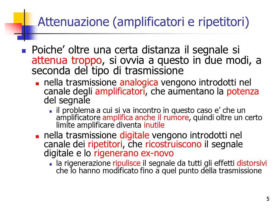 5 Attenuazione (amplificatori e ripetitori) Poiche' oltre una certa distanza il segnale si attenua troppo, si ovvia a questo in due modi, a seconda de