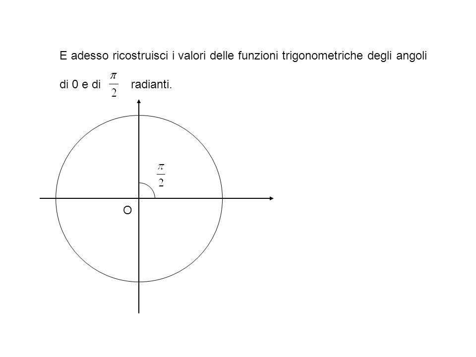 O E adesso ricostruisci i valori delle funzioni trigonometriche degli angoli di 0 e di radianti.