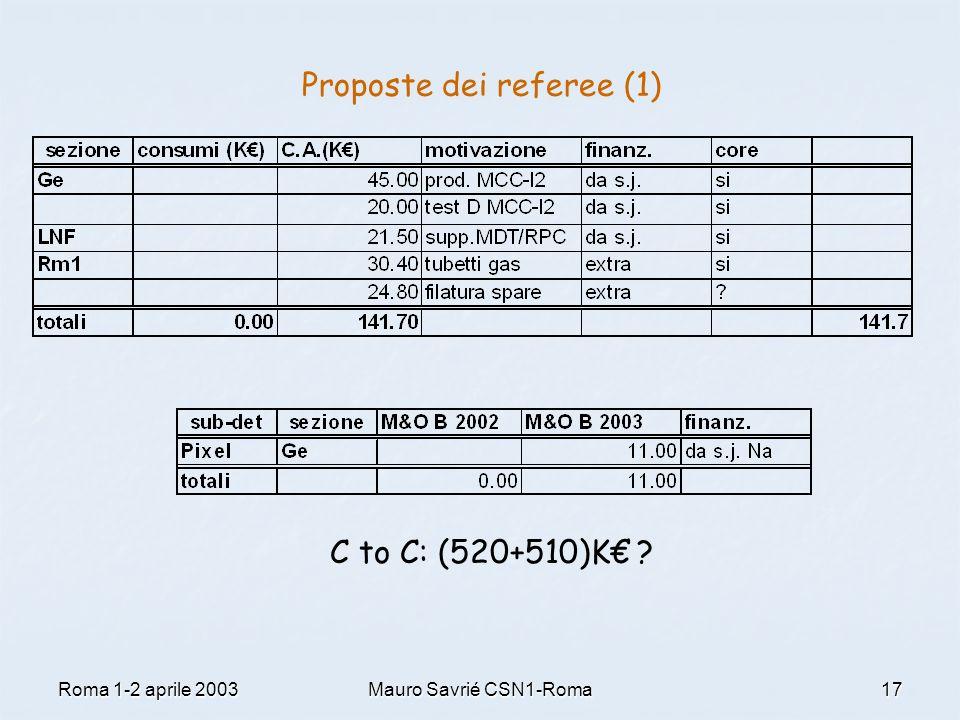 Roma 1-2 aprile 2003Mauro Savrié CSN1-Roma17 Proposte dei referee (1) C to C: (520+510)K€ ?