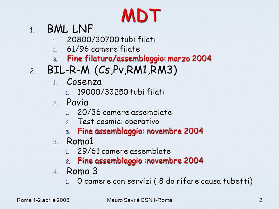 Roma 1-2 aprile 2003Mauro Savrié CSN1-Roma2 MDT 1. BML LNF 1. 20800/30700 tubi filati 2. 61/96 camere filate 3. Fine filatura/assemblaggio: marzo 2004
