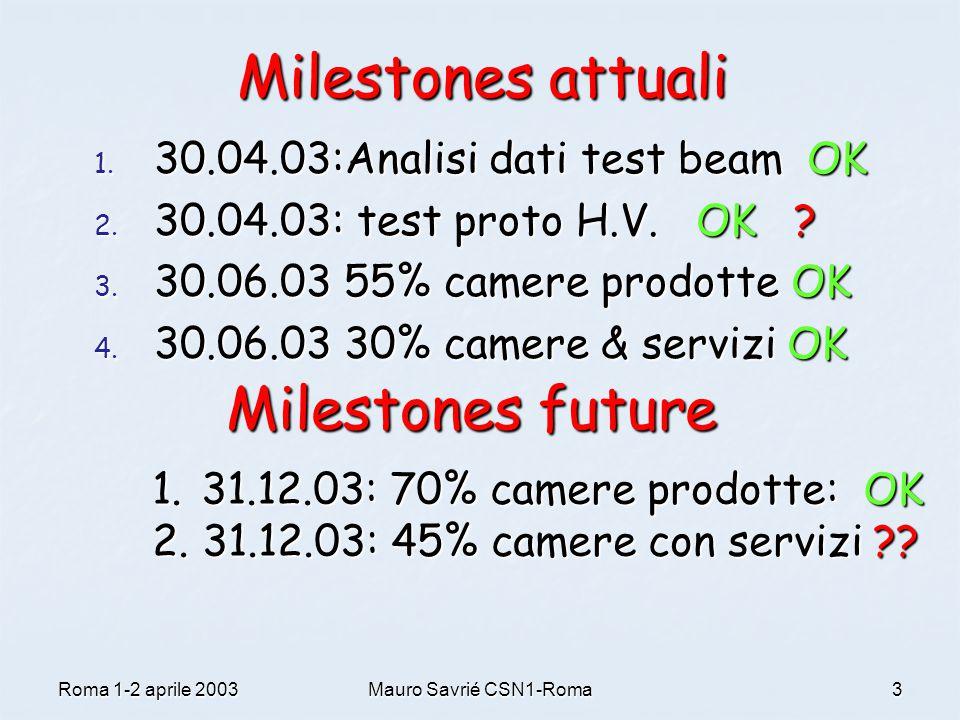 Roma 1-2 aprile 2003Mauro Savrié CSN1-Roma3 Milestones attuali 1. 30.04.03:Analisi dati test beam OK 2. 30.04.03: test proto H.V. OK ? 3. 30.06.03 55%