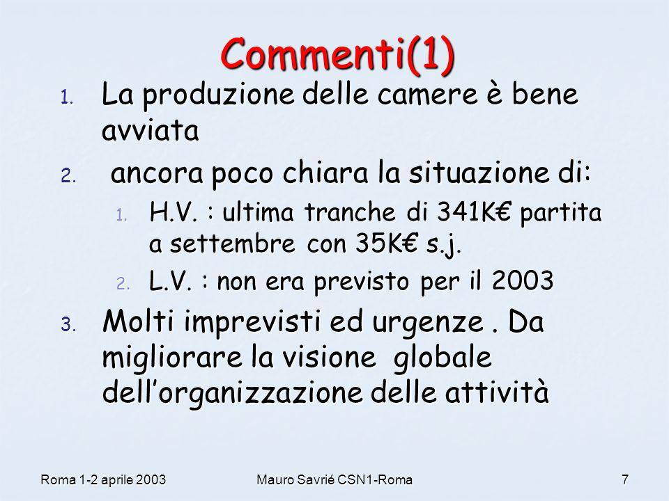Roma 1-2 aprile 2003Mauro Savrié CSN1-Roma7 Commenti(1) 1. La produzione delle camere è bene avviata 2. ancora poco chiara la situazione di: 1. H.V. :