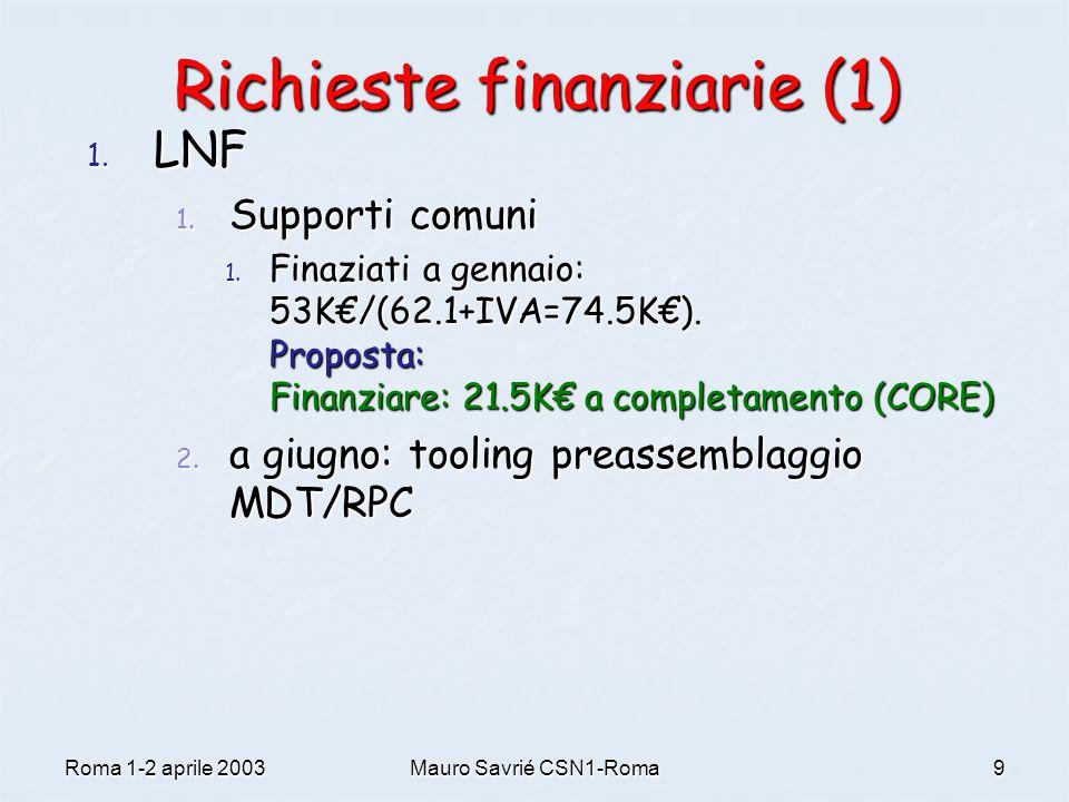 Roma 1-2 aprile 2003Mauro Savrié CSN1-Roma9 Richieste finanziarie (1) 1. LNF 1. Supporti comuni 1. Finaziati a gennaio: 53K€/(62.1+IVA=74.5K€). Propos