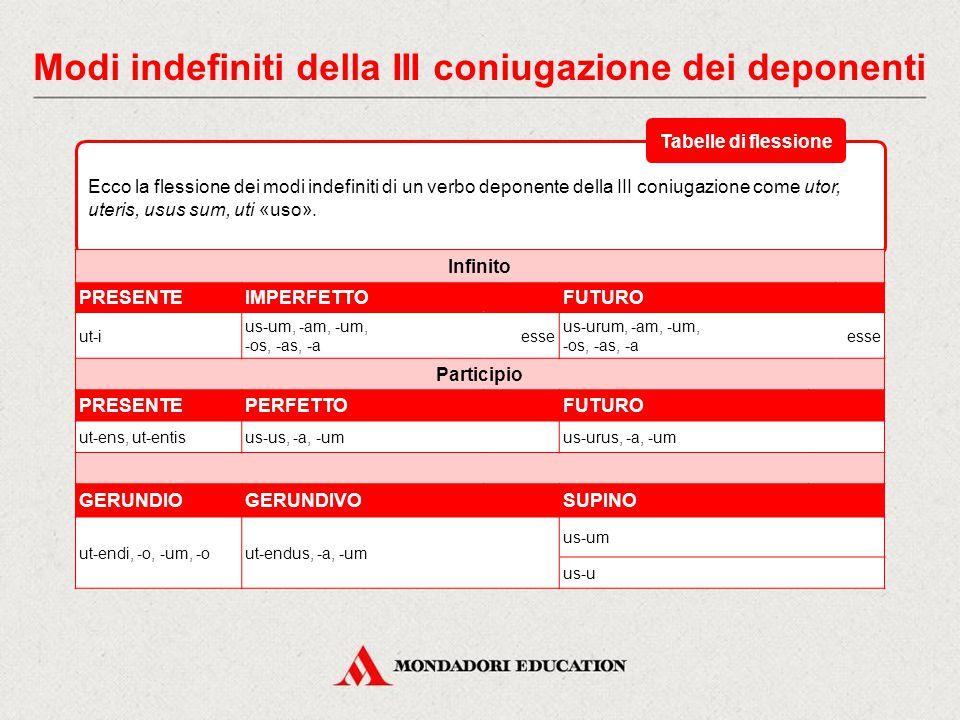 Congiuntivo e imperativo della III coniugazione dei deponenti Ecco la flessione del congiuntivo e dell'imperativo di un verbo deponente della III coni