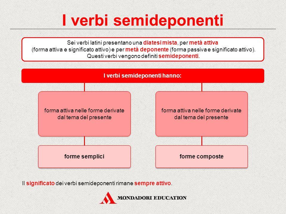 Modi indefiniti della IV coniugazione dei deponenti Verifica immediata Scrivi le seguenti forme alla terza persona singolare del verbo utor in corrisp