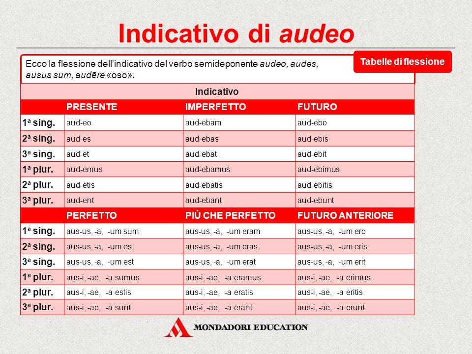 I verbi semideponenti Sei verbi latini presentano una diatesi mista, per metà attiva (forma attiva e significato attivo) e per metà deponente (forma passiva e significato attivo).
