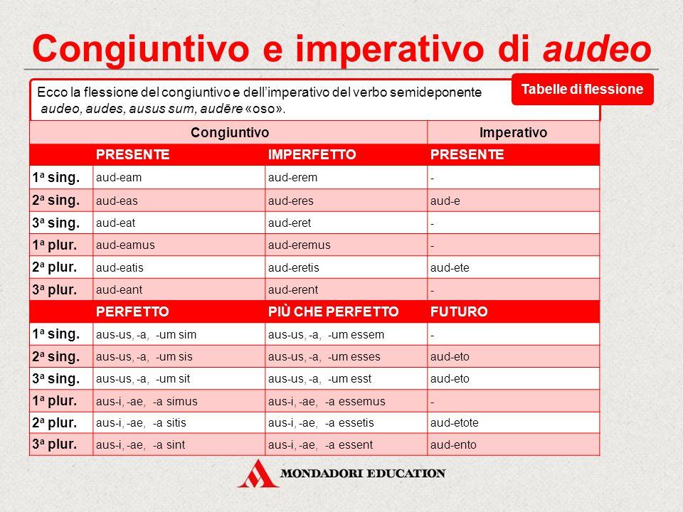 Indicativo di audeo Ecco la flessione dell'indicativo del verbo semideponente audeo, audes, ausus sum, audēre «oso».