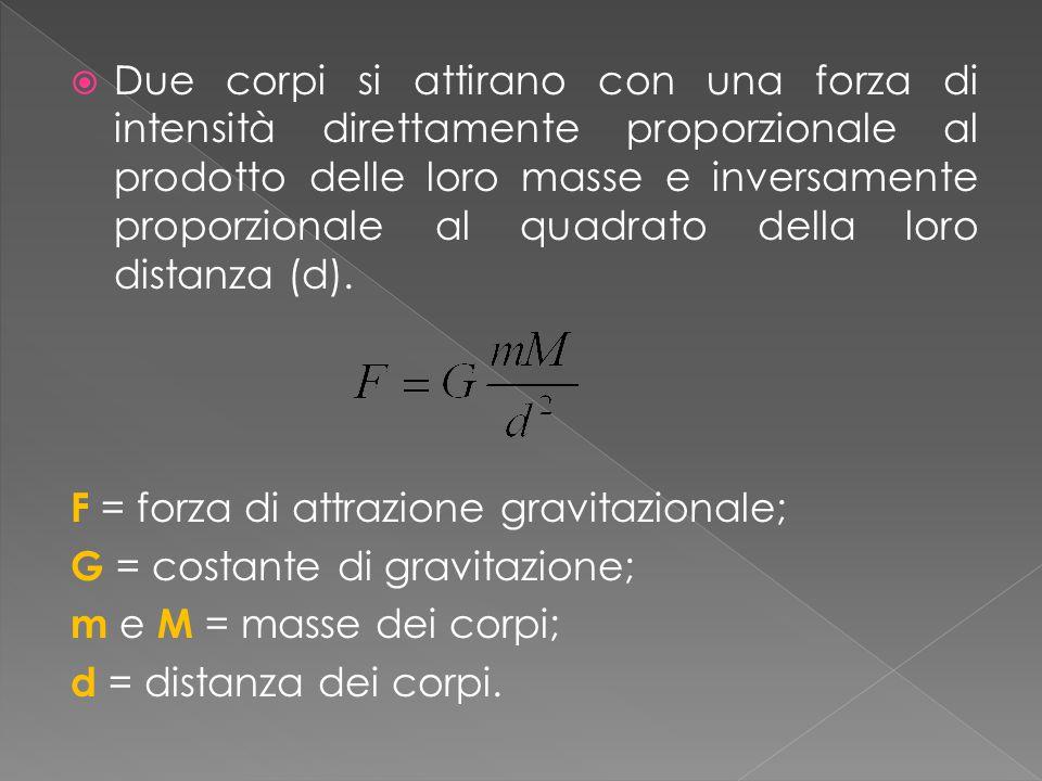  Due corpi si attirano con una forza di intensità direttamente proporzionale al prodotto delle loro masse e inversamente proporzionale al quadrato de