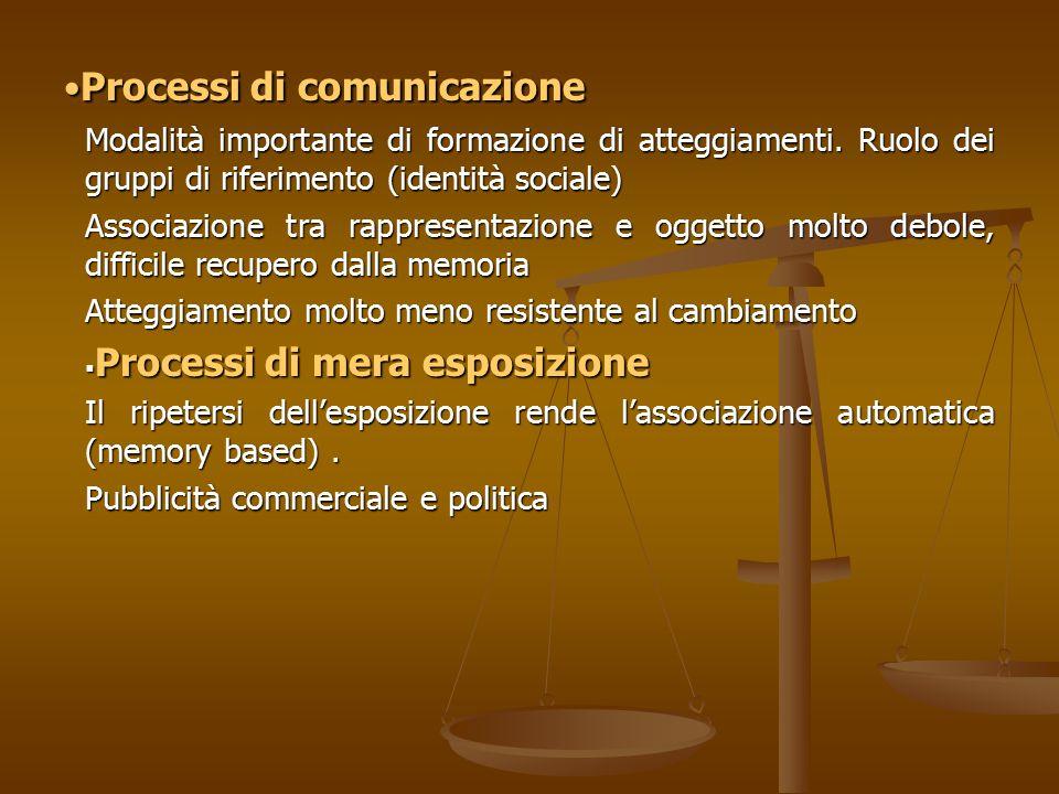 Processi di comunicazione Processi di comunicazione Modalità importante di formazione di atteggiamenti. Ruolo dei gruppi di riferimento (identità soci