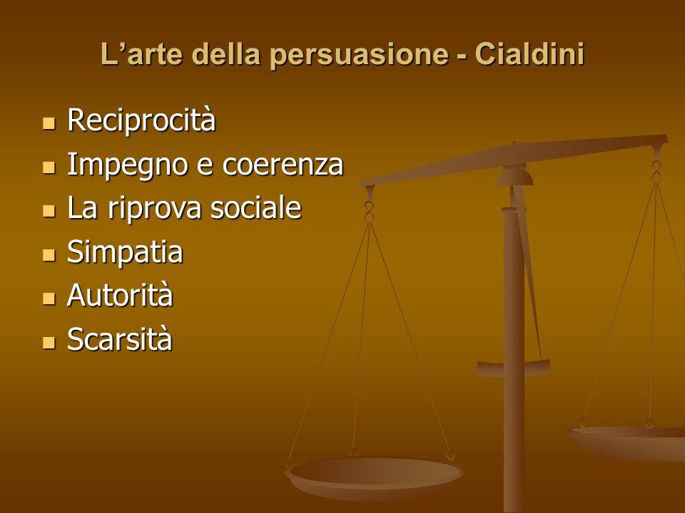 L'arte della persuasione - Cialdini Reciprocità Reciprocità Impegno e coerenza Impegno e coerenza La riprova sociale La riprova sociale Simpatia Simpa