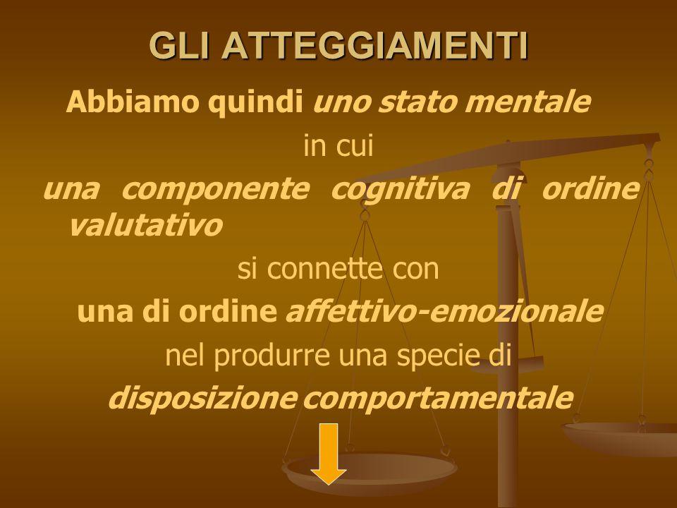 GLI ATTEGGIAMENTI Abbiamo quindi uno stato mentale in cui una componente cognitiva di ordine valutativo si connette con una di ordine affettivo-emozio
