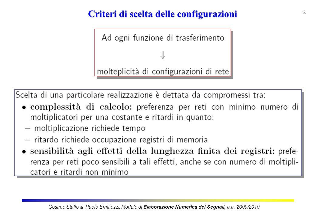 13 Implicazioni sul progetto vincolo progettuale 1)Se z 0 e' zero di H(z) lo e' anche 1/ z 0, cioe' gli zeri di H(z) si dispongono in coppie speculari 2)Se h(n) e' reale, gli zeri di H(z) si dispongono in coppie complesse coniugate FIR a FASE LINEARE Cosimo Stallo & Paolo Emiliozzi, Modulo di Elaborazione Numerica dei Segnali, a.a.