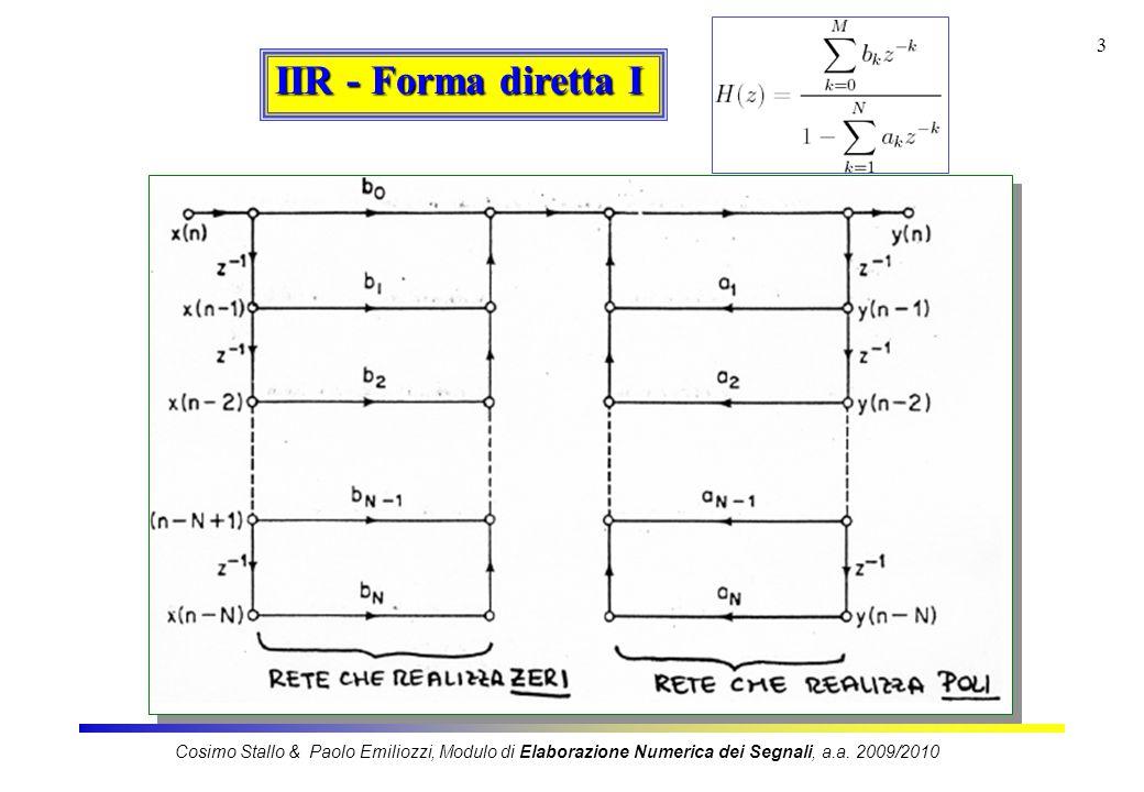 4 Minimo numero di ritardi IIR - Forma diretta II Cosimo Stallo & Paolo Emiliozzi, Modulo di Elaborazione Numerica dei Segnali, a.a.