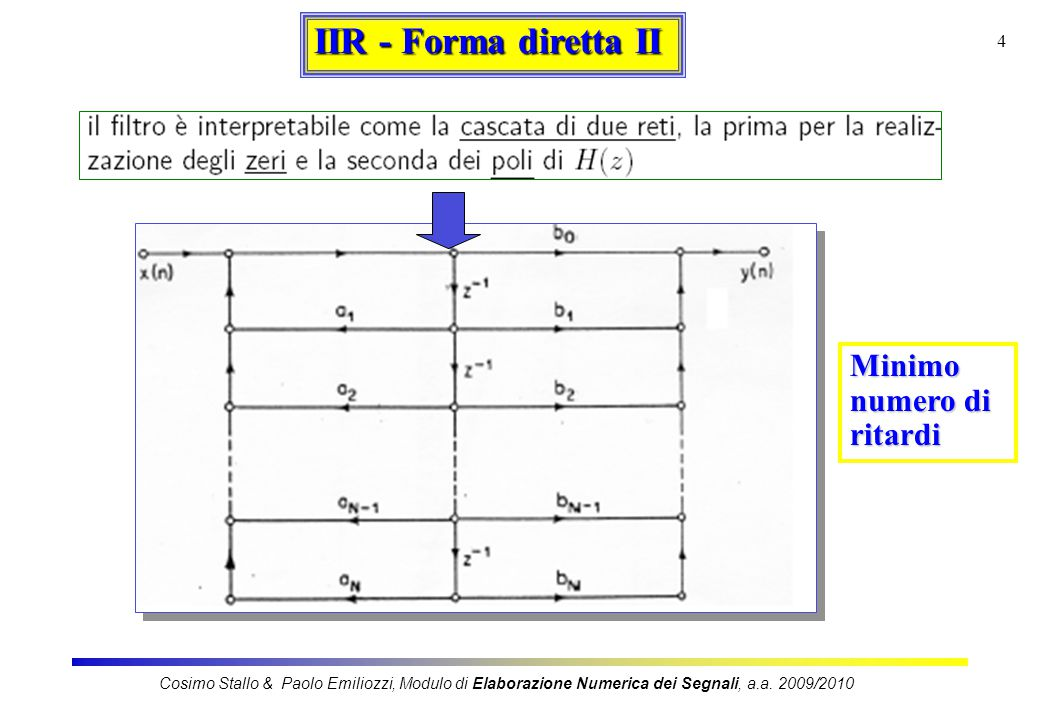 5 Forma conveniente per la modularita' IIR - Forma in cascata Cosimo Stallo & Paolo Emiliozzi, Modulo di Elaborazione Numerica dei Segnali, a.a.