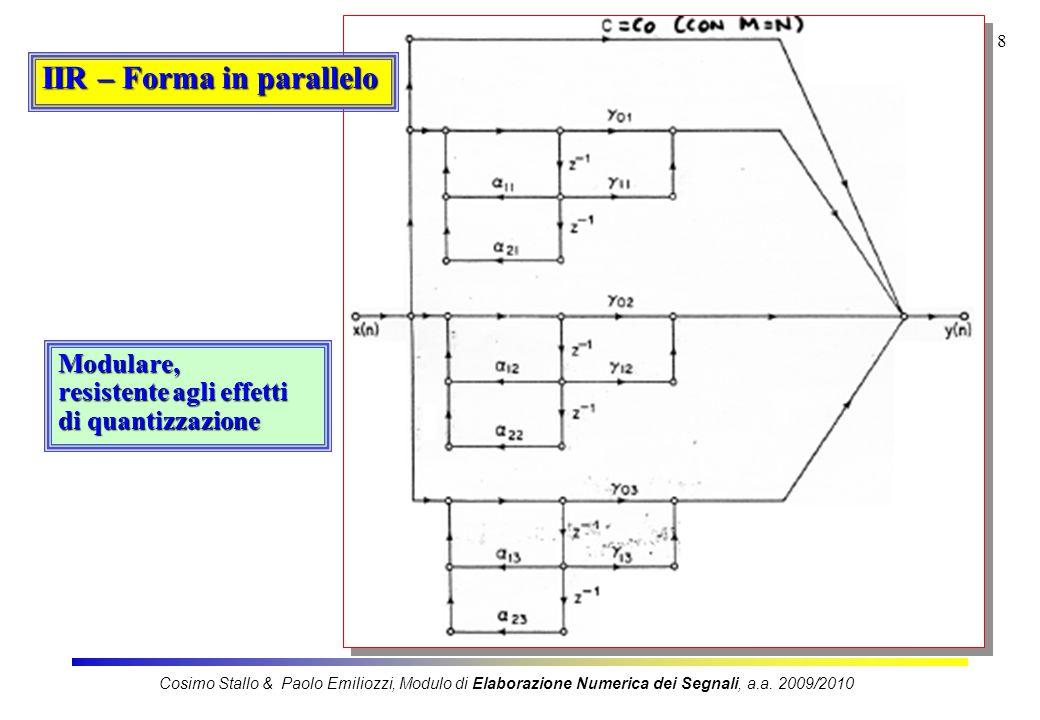 9 FIR – Forma diretta Cosimo Stallo & Paolo Emiliozzi, Modulo di Elaborazione Numerica dei Segnali, a.a.