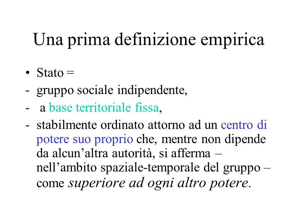 Una prima definizione empirica Stato = -gruppo sociale indipendente, - a base territoriale fissa, -stabilmente ordinato attorno ad un centro di potere