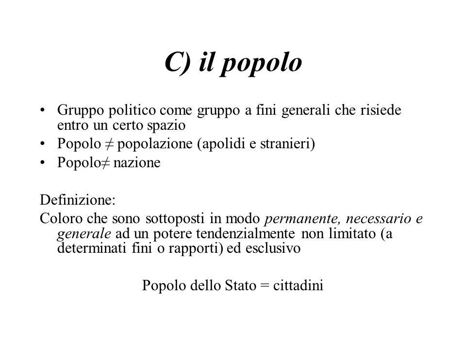 C) il popolo Gruppo politico come gruppo a fini generali che risiede entro un certo spazio Popolo ≠ popolazione (apolidi e stranieri) Popolo≠ nazione