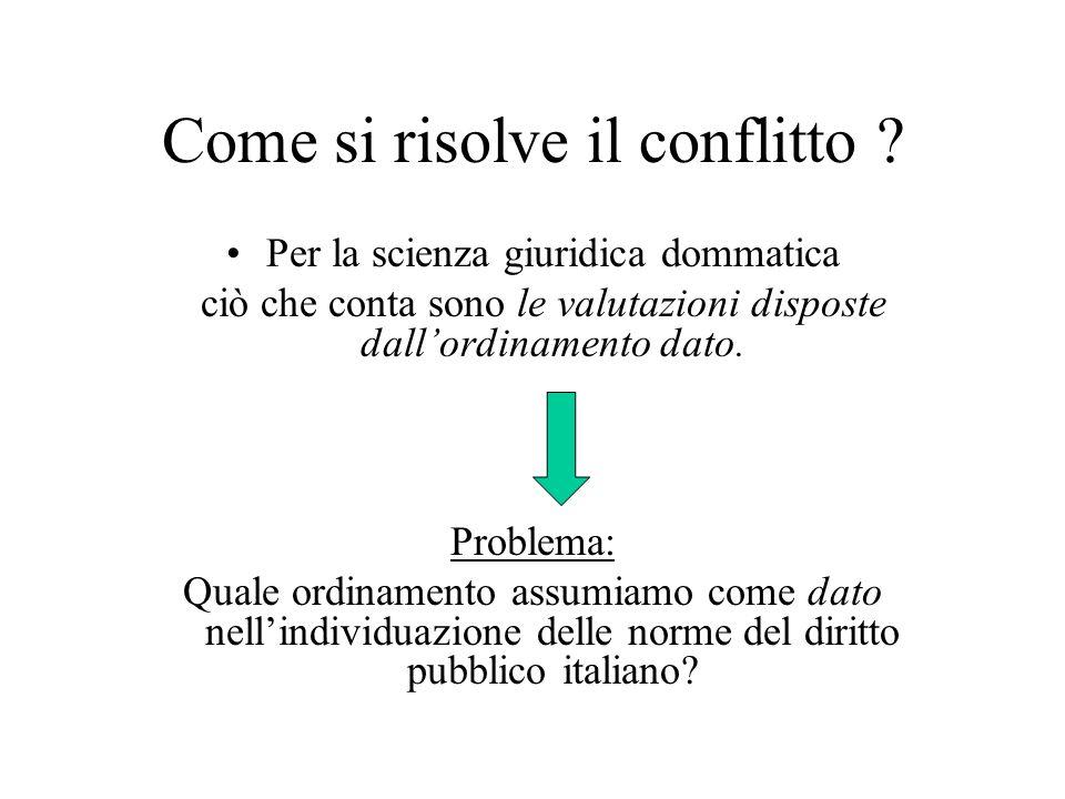 Come si risolve il conflitto ? Per la scienza giuridica dommatica ciò che conta sono le valutazioni disposte dall'ordinamento dato. Problema: Quale or