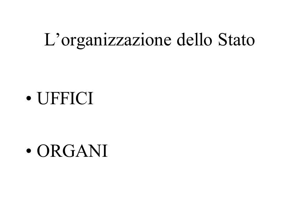 L'organizzazione dello Stato UFFICI ORGANI