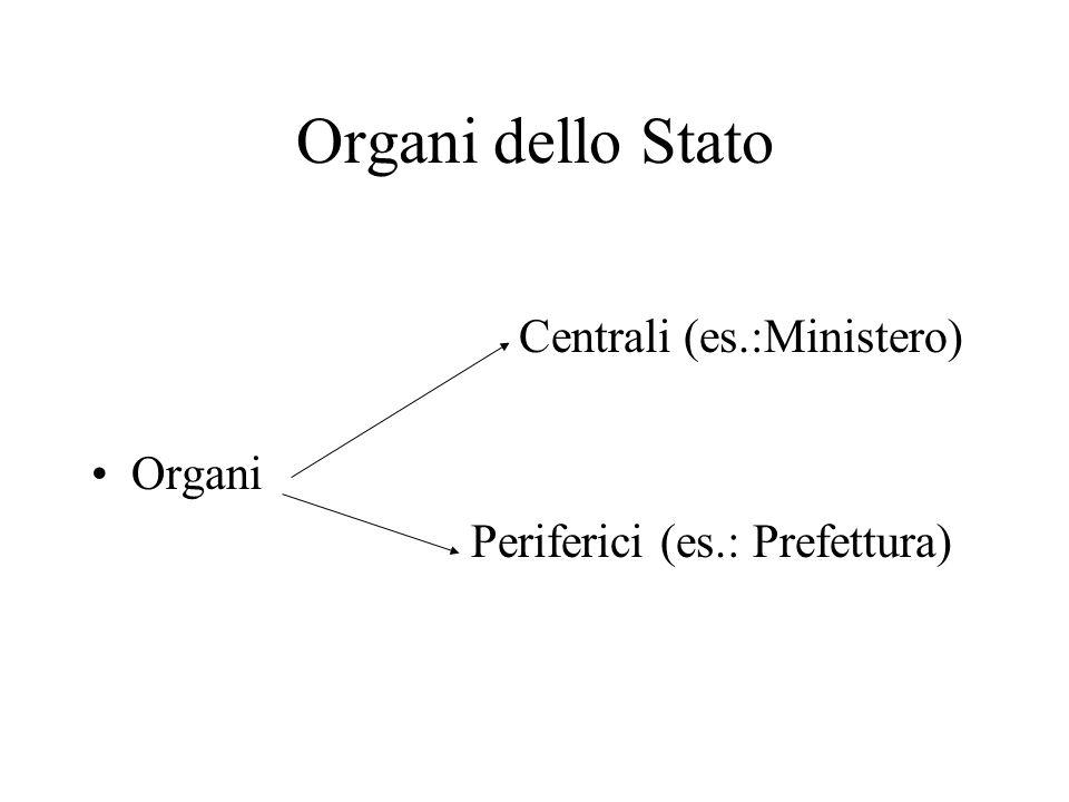 Organi dello Stato Centrali (es.:Ministero) Organi Periferici (es.: Prefettura)