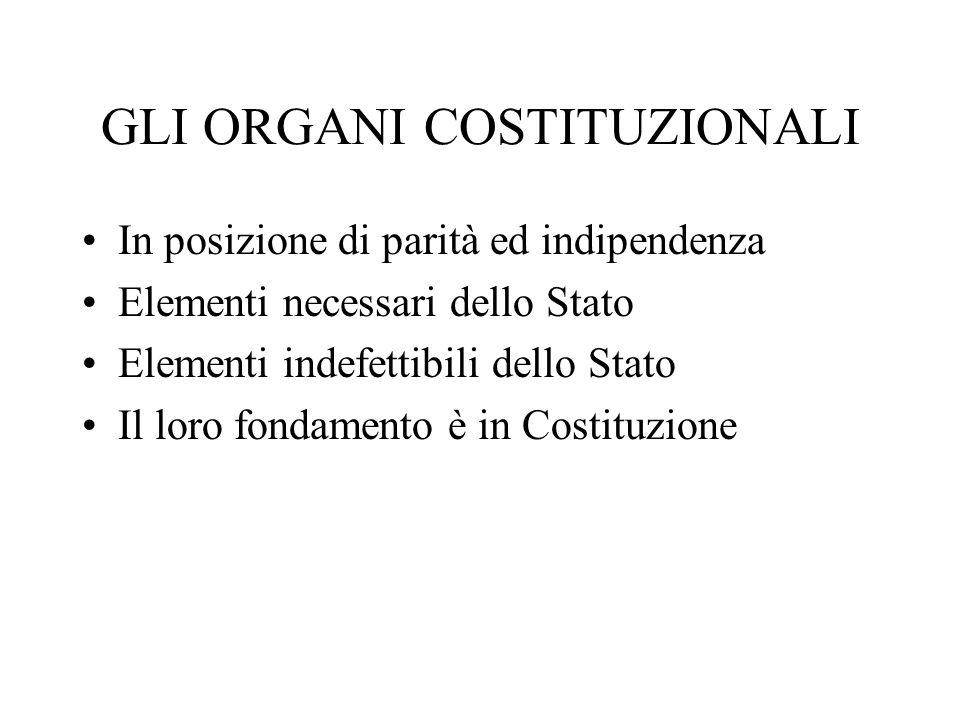 GLI ORGANI COSTITUZIONALI In posizione di parità ed indipendenza Elementi necessari dello Stato Elementi indefettibili dello Stato Il loro fondamento