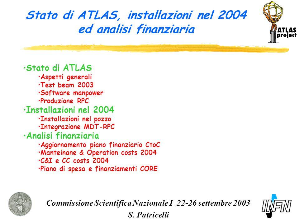 Stato di ATLAS, installazioni nel 2004 ed analisi finanziaria Commissione Scientifica Nazionale I 22-26 settembre 2003 S. Patricelli Stato di ATLAS As