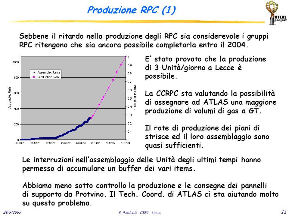 24/9/2003 S. Patricelli - CSN1 - Lecce 11 Produzione RPC (1) Sebbene il ritardo nella produzione degli RPC sia considerevole i gruppi RPC ritengono ch