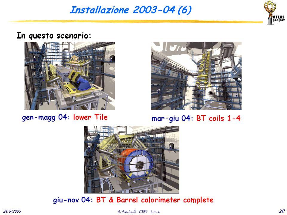 24/9/2003 S. Patricelli - CSN1 - Lecce 20 Installazione 2003-04 (6) In questo scenario: gen-magg 04: lower Tile mar-giu 04: BT coils 1-4 giu-nov 04: B