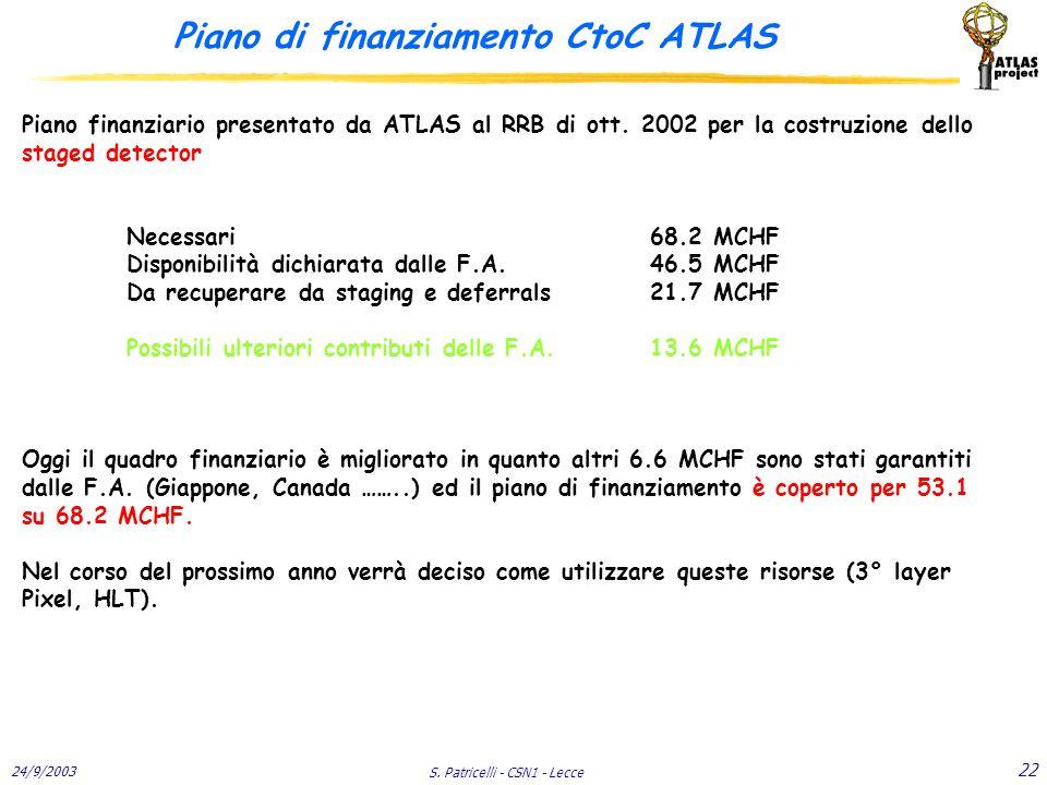 24/9/2003 S. Patricelli - CSN1 - Lecce 22 Piano di finanziamento CtoC ATLAS Piano finanziario presentato da ATLAS al RRB di ott. 2002 per la costruzio
