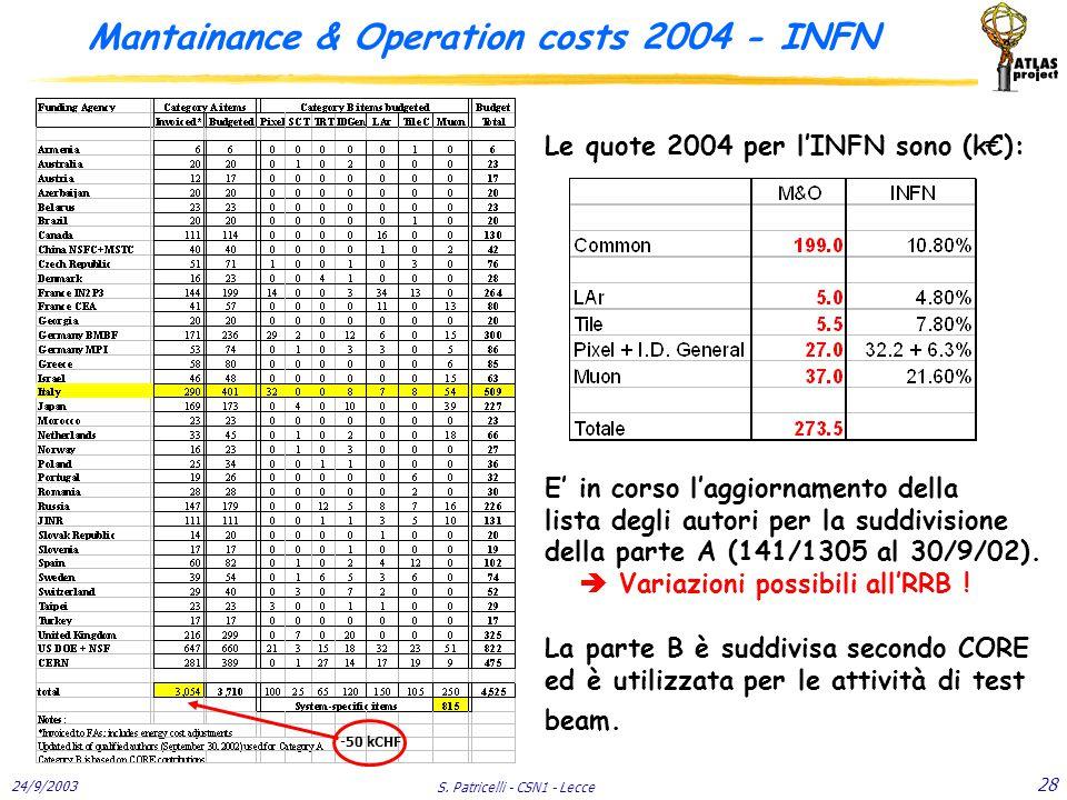 24/9/2003 S. Patricelli - CSN1 - Lecce 28 Mantainance & Operation costs 2004 - INFN Le quote 2004 per l'INFN sono (k€): E' in corso l'aggiornamento de