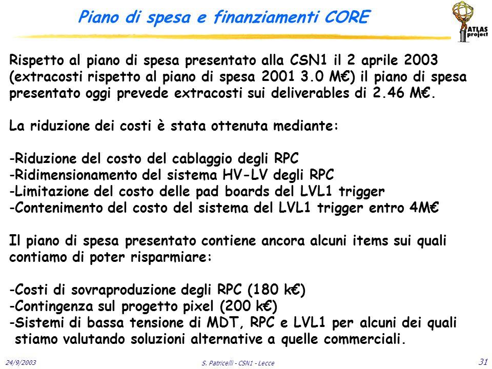 24/9/2003 S. Patricelli - CSN1 - Lecce 31 Piano di spesa e finanziamenti CORE Rispetto al piano di spesa presentato alla CSN1 il 2 aprile 2003 (extrac