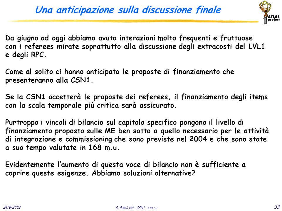 24/9/2003 S. Patricelli - CSN1 - Lecce 33 Una anticipazione sulla discussione finale Da giugno ad oggi abbiamo avuto interazioni molto frequenti e fru