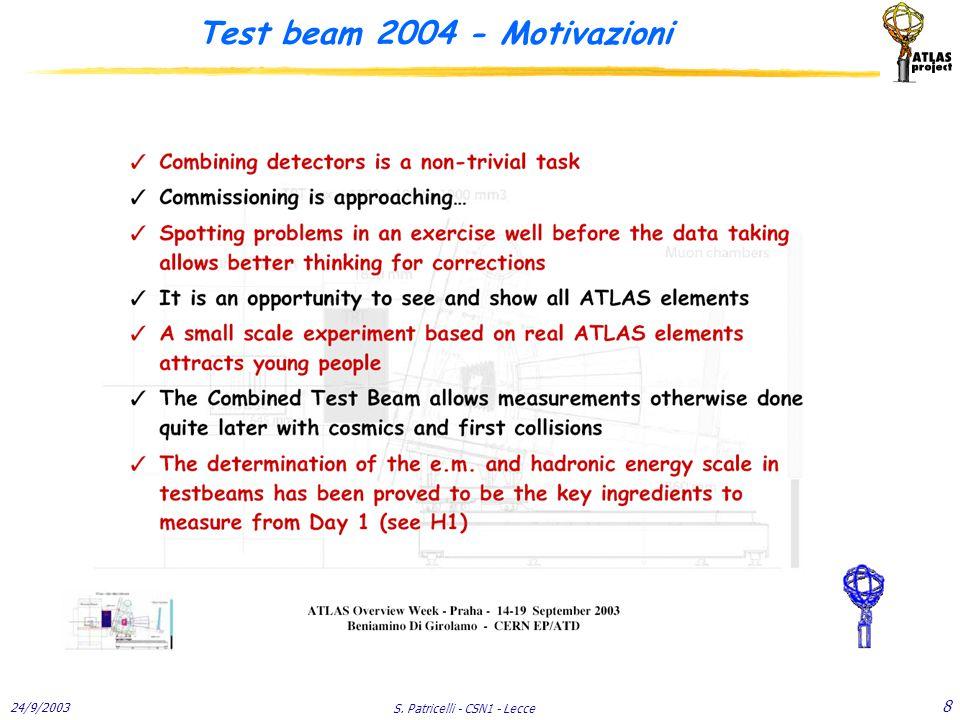24/9/2003 S. Patricelli - CSN1 - Lecce 8 Test beam 2004 - Motivazioni