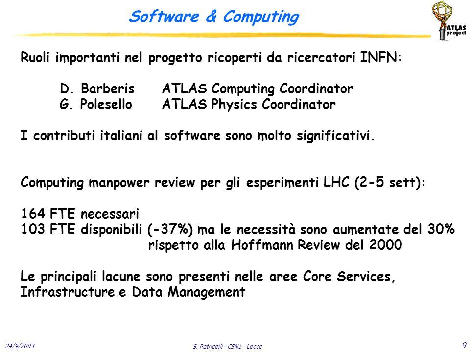 24/9/2003 S. Patricelli - CSN1 - Lecce 9 Software & Computing Ruoli importanti nel progetto ricoperti da ricercatori INFN: D. BarberisATLAS Computing