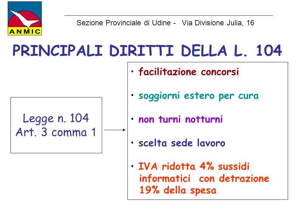 PRINCIPALI DIRITTI DELLA L. 104 Sezione Provinciale di Udine - Via Divisione Julia, 16 Legge n. 104 Art. 3 comma 1 facilitazione concorsi soggiorni es
