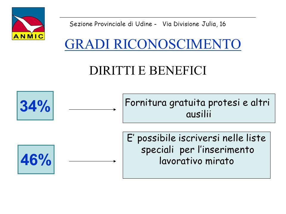 GRADI RICONOSCIMENTO DIRITTI E BENEFICI Sezione Provinciale di Udine - Via Divisione Julia, 16 34% Fornitura gratuita protesi e altri ausilii E' possi
