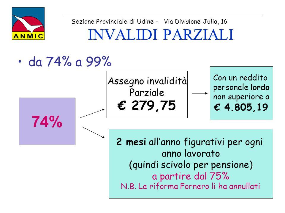 da 74% a 99% 74% Assegno invalidità Parziale € 279,75 2 mesi all'anno figurativi per ogni anno lavorato (quindi scivolo per pensione) a partire dal 75