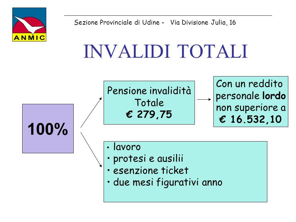 INVALIDI TOTALI 100% Pensione invalidità Totale € 279,75 lavoro protesi e ausilii esenzione ticket due mesi figurativi anno Con un reddito personale l